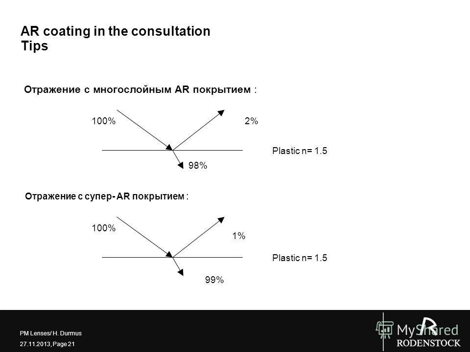PM Lenses/ H. Durmus 27.11.2013, Page 21 AR coating in the consultation Tips Отражение с многослойным AR покрытием : Plastic n= 1.5 100% 98% 2% Отражение с супер- AR покрытием : Plastic n= 1.5 100% 99% 1%