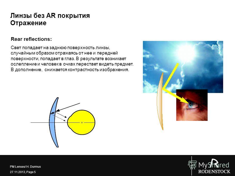 PM Lenses/ H. Durmus 27.11.2013, Page 5 Линзы без AR покрытия Отражение Rear reflections: Свет попадает на заднюю поверхность линзы, случайным образом отражаясь от нее и передней поверхности, попадает в глаз. В результате возникает ослепление и челов
