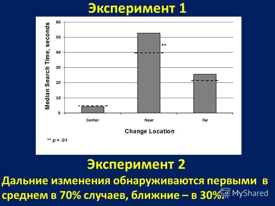 Эксперимент 1 Эксперимент 2 Дальние изменения обнаруживаются первыми в среднем в 70% случаев, ближние – в 30%.