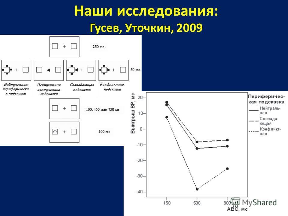 Наши исследования: Гусев, Уточкин, 2009