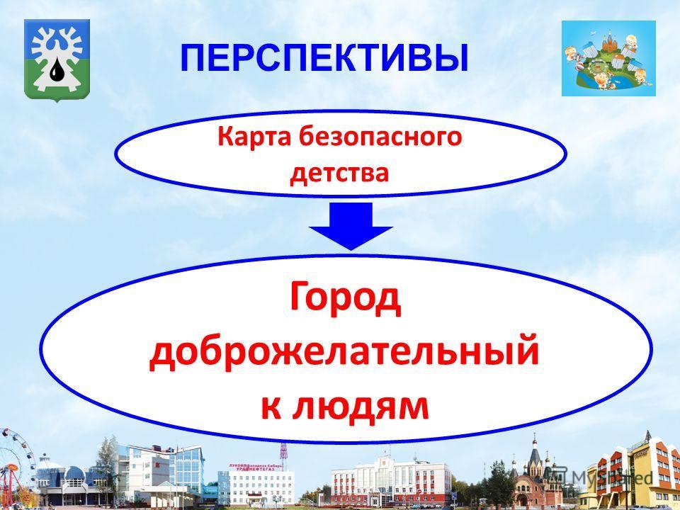 Карта безопасного детства Город доброжелательный к людям ПЕРСПЕКТИВЫ