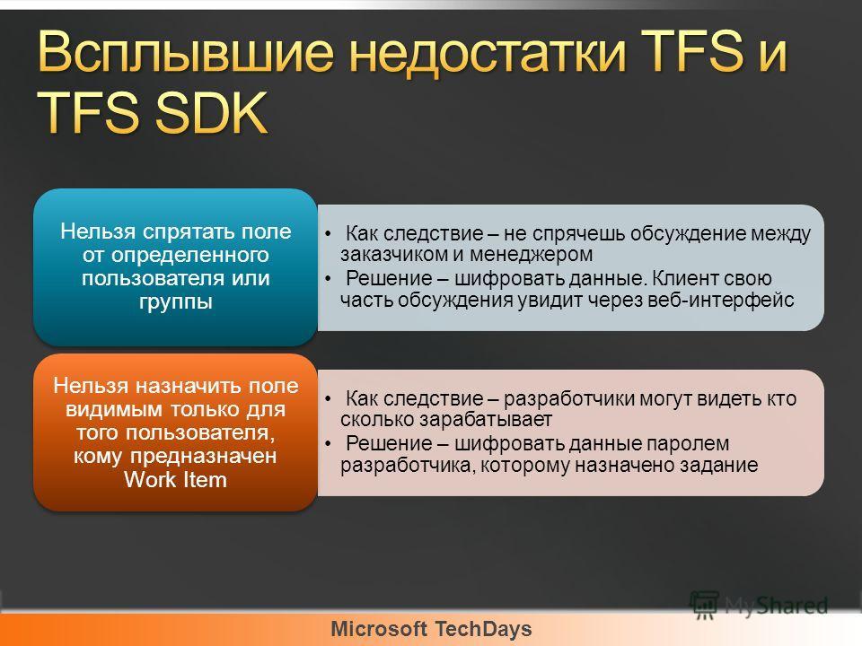 Microsoft TechDays Как следствие – не спрячешь обсуждение между заказчиком и менеджером Решение – шифровать данные. Клиент свою часть обсуждения увидит через веб-интерфейс Нельзя спрятать поле от определенного пользователя или группы Как следствие –