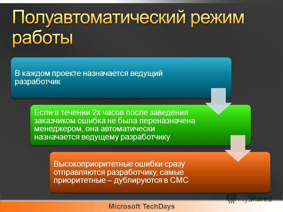 Microsoft TechDays В каждом проекте назначается ведущий разработчик Если в течении 2х часов после заведения заказчиком ошибка не была переназначена менеджером, она автоматически назначается ведущему разработчику Высокоприоритетные ошибки сразу отправ