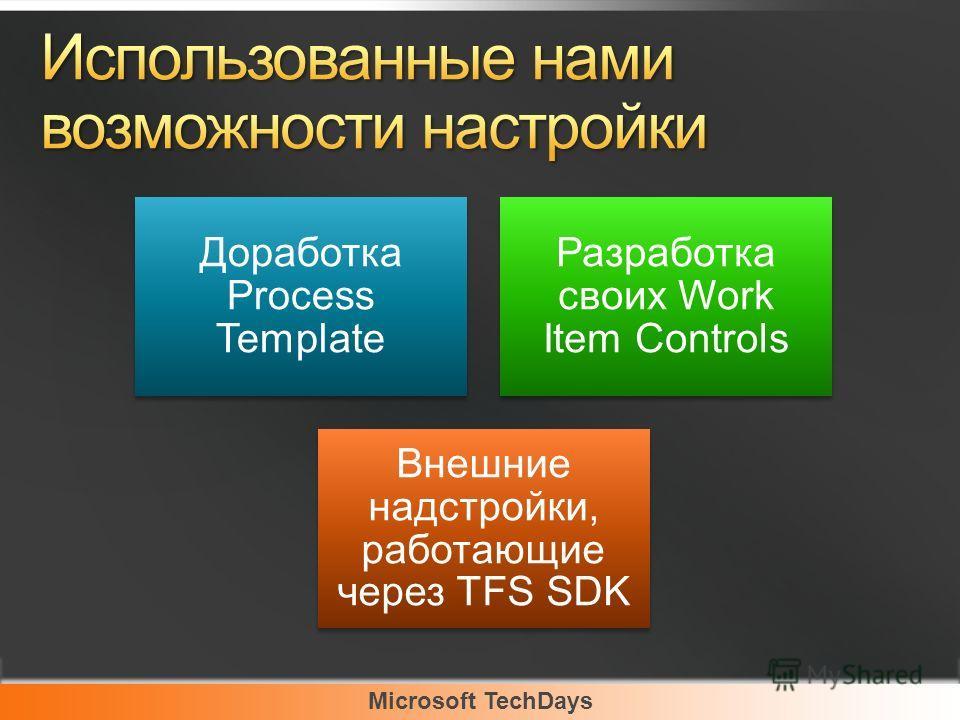 Microsoft TechDays Доработка Process Template Разработка своих Work Item Controls Внешние надстройки, работающие через TFS SDK