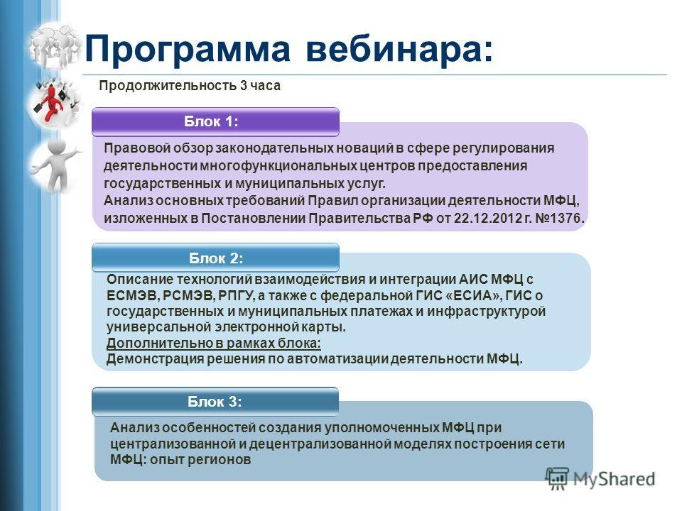 Программа вебинара: Блок 1: Блок 2: Блок 3: Правовой обзор законодательных новаций в сфере регулирования деятельности многофункциональных центров предоставления государственных и муниципальных услуг. Анализ основных требований Правил организации деят