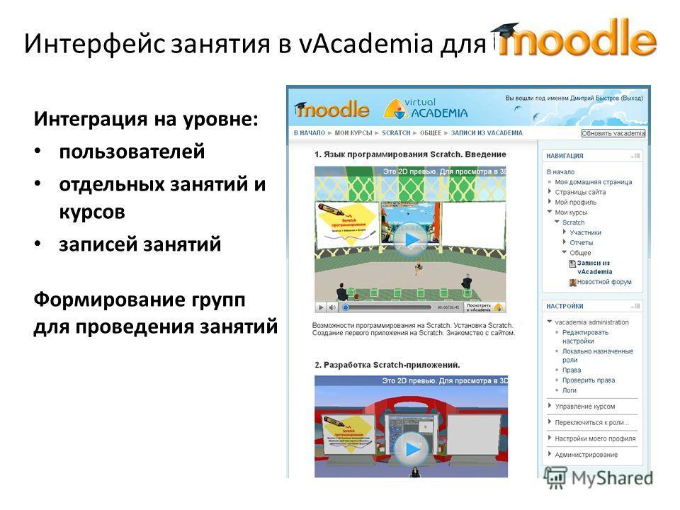 Интерфейс занятия в vAcademia для Интеграция на уровне: пользователей отдельных занятий и курсов записей занятий Формирование групп для проведения занятий