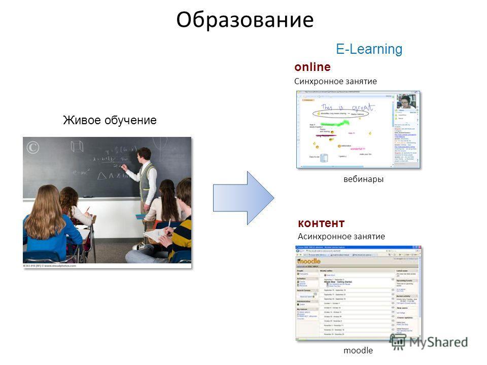 Образование Синхронное занятие Асинхронное занятие Живое обучение E-Learning вебинары moodle online контент