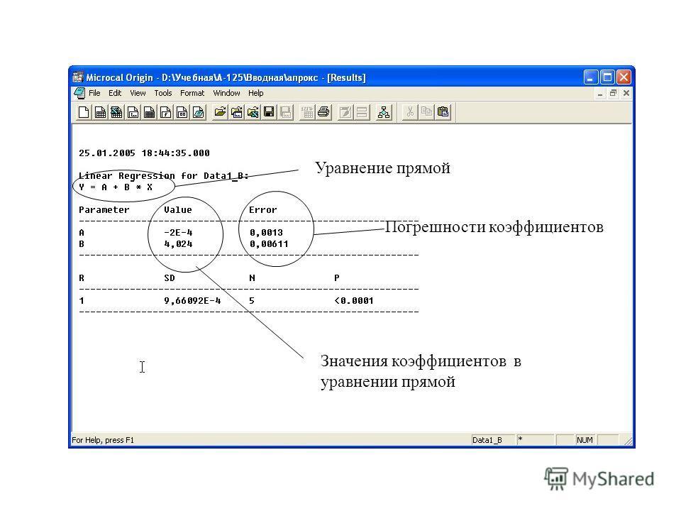 Уравнение прямой Значения коэффициентов в уравнении прямой Погрешности коэффициентов