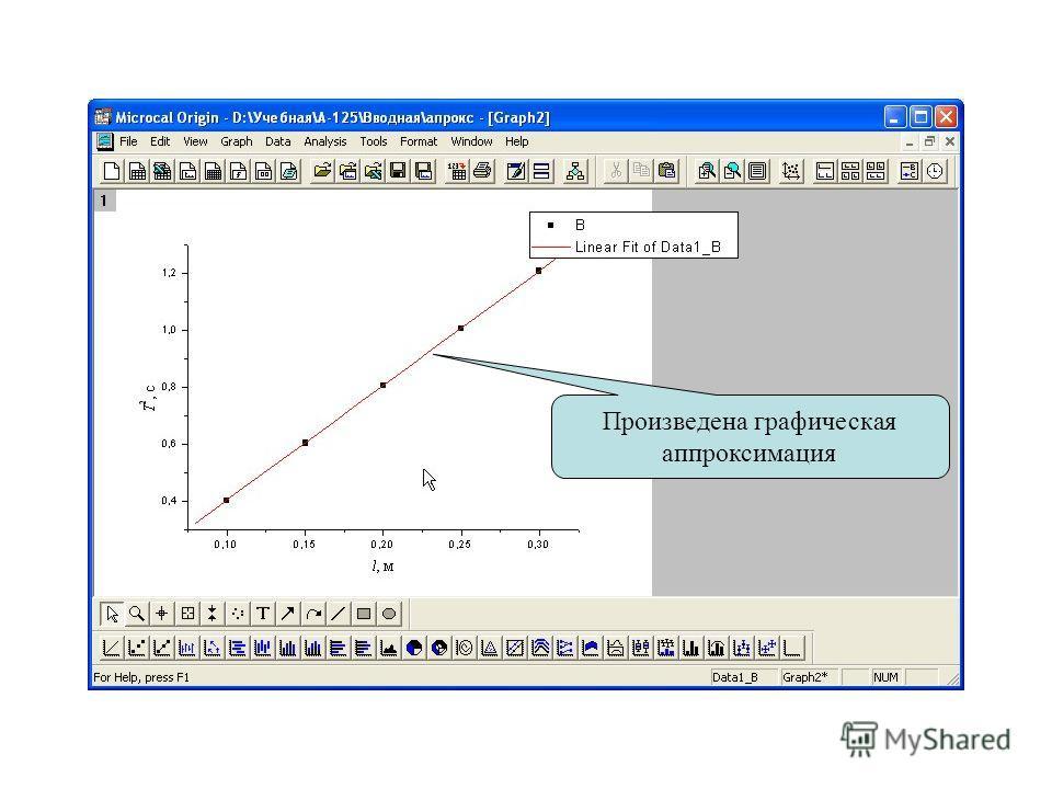 Произведена графическая аппроксимация