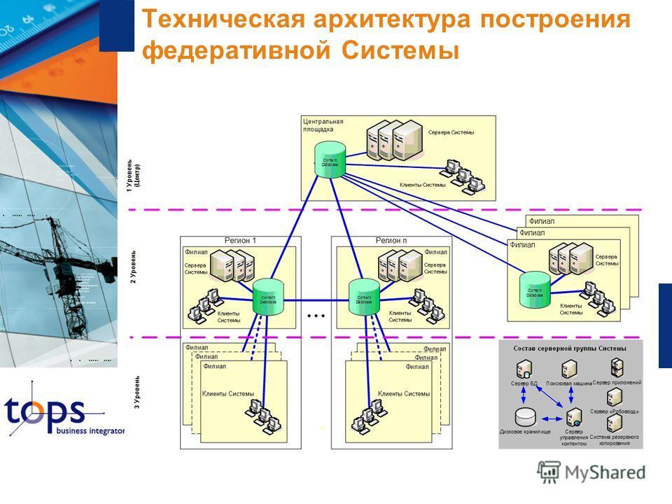 Техническая архитектура построения федеративной Системы