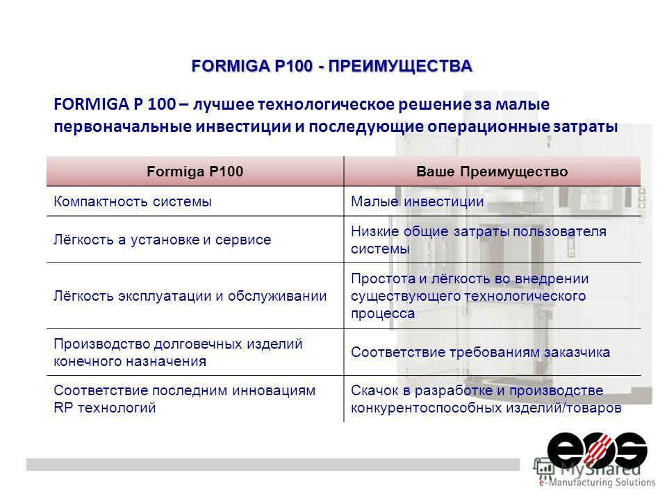 FORMIGA P100 - ПРЕИМУЩЕСТВА FORMIGA P 100 – лучшее технологическое решение за малые первоначальные инвестиции и последующие операционные затраты Formiga P100Ваше Преимущество Компактность системыМалые инвестиции Лёгкость а установке и сервисе Низкие