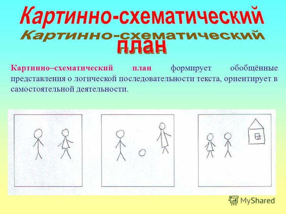 Картинно–схематический план формирует обобщённые представления о логической последовательности текста, ориентирует в самостоятельной деятельности.
