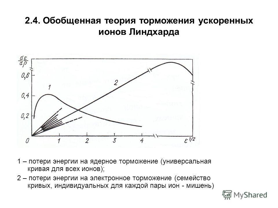 2.4. Обобщенная теория торможения ускоренных ионов Линдхарда 1 – потери энергии на ядерное торможение (универсальная кривая для всех ионов); 2 – потери энергии на электронное торможение (семейство кривых, индивидуальных для каждой пары ион - мишень)