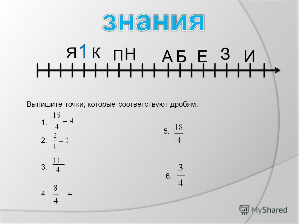 1 ЯК П Н АБЕ З И Выпишите точки, которые соответствуют дробям: 1. 5. 2. 3. 6. 4.