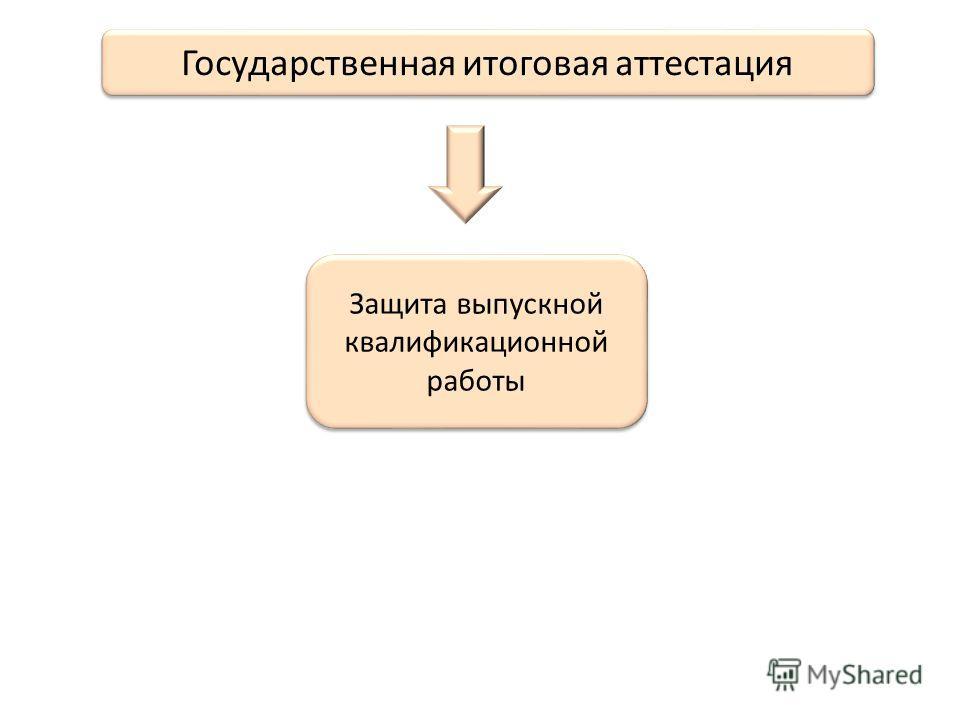 Государственная итоговая аттестация Защита выпускной квалификационной работы