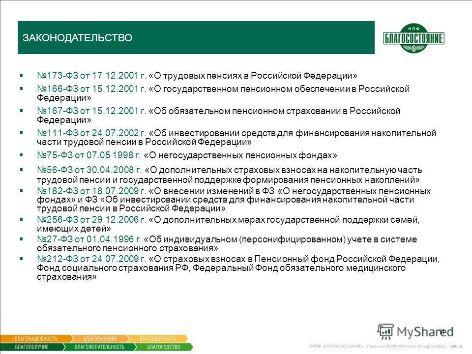 Во сколько уходят на пенсию спортсмены россии