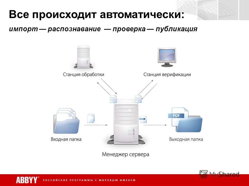 Все происходит автоматически: импорт распознавание проверка публикация