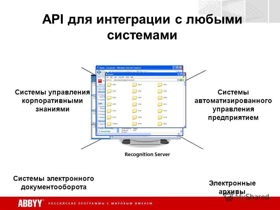 API для интеграции с любыми системами Системы управления корпоративными знаниями Системы электронного документооборота Системы автоматизированного управления предприятием Электронные архивы
