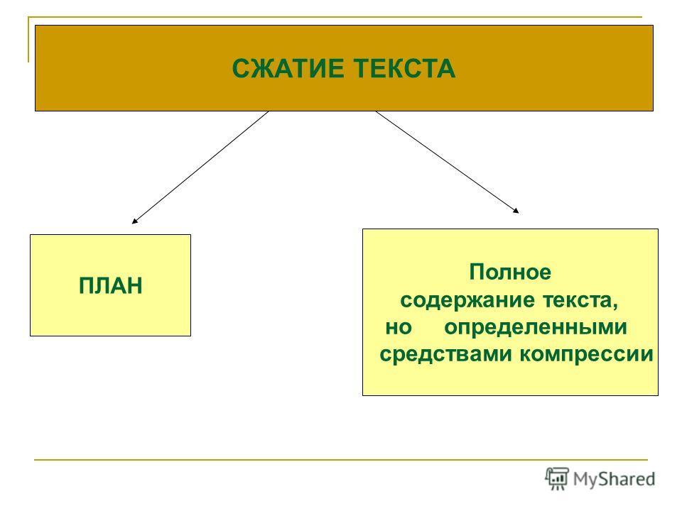 СЖАТИЕ ТЕКСТА План Полное содержание текста, но определенными средствами компрессии СЖАТИЕ ТЕКСТА ПЛАН Полное содержание текста, но определенными средствами компрессии