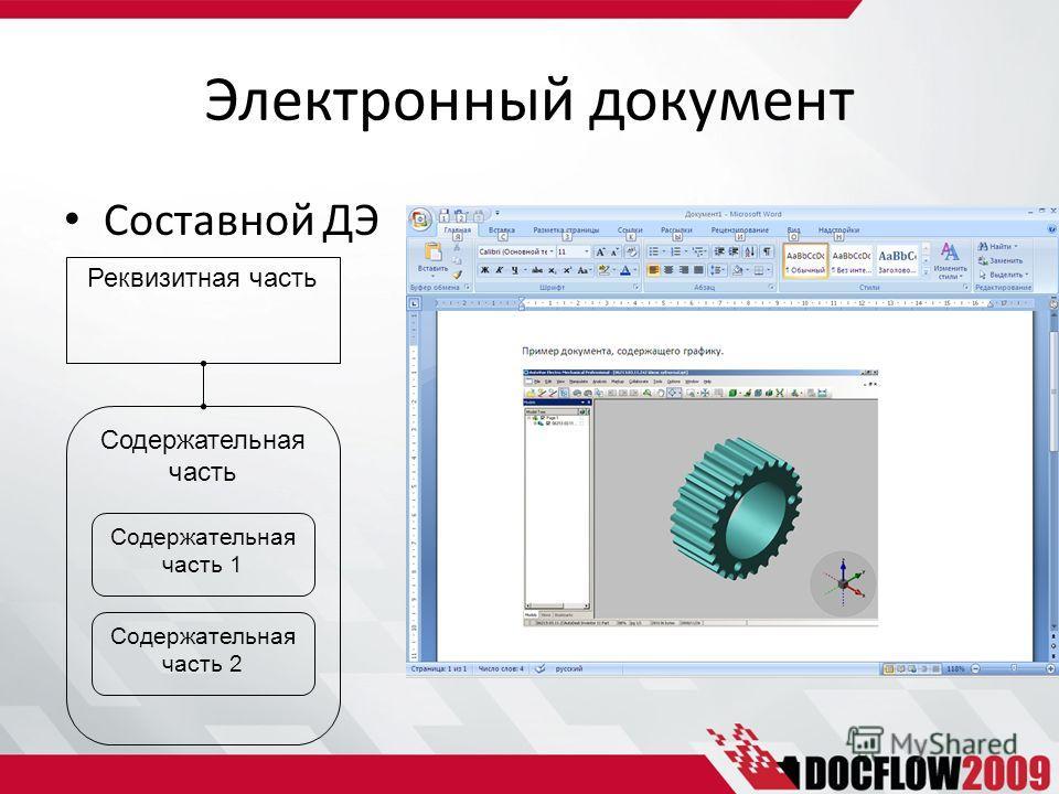 Электронный документ Составной ДЭ Реквизитная часть Содержательная часть Содержательная часть 1 Содержательная часть 2