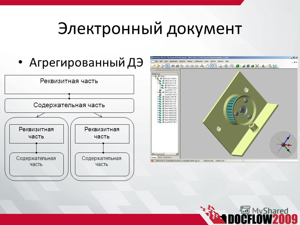 Электронный документ Агрегированный ДЭ Реквизитная часть Содержательная часть Реквизитная часть Содержательная часть Реквизитная часть