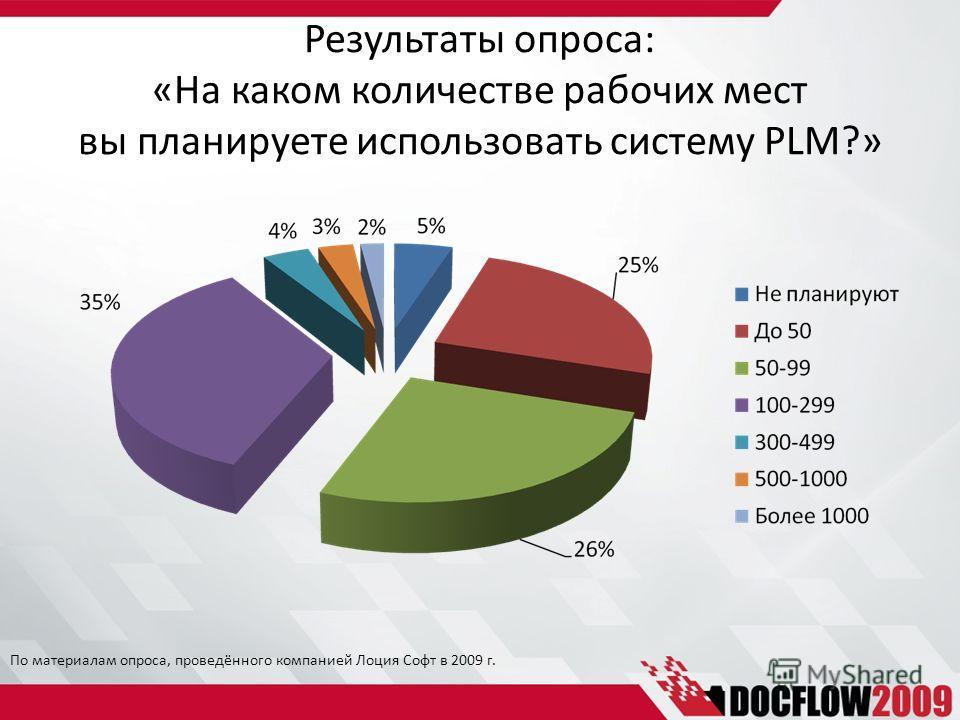 Результаты опроса: «На каком количестве рабочих мест вы планируете использовать систему PLM?» По материалам опроса, проведённого компанией Лоция Софт в 2009 г.