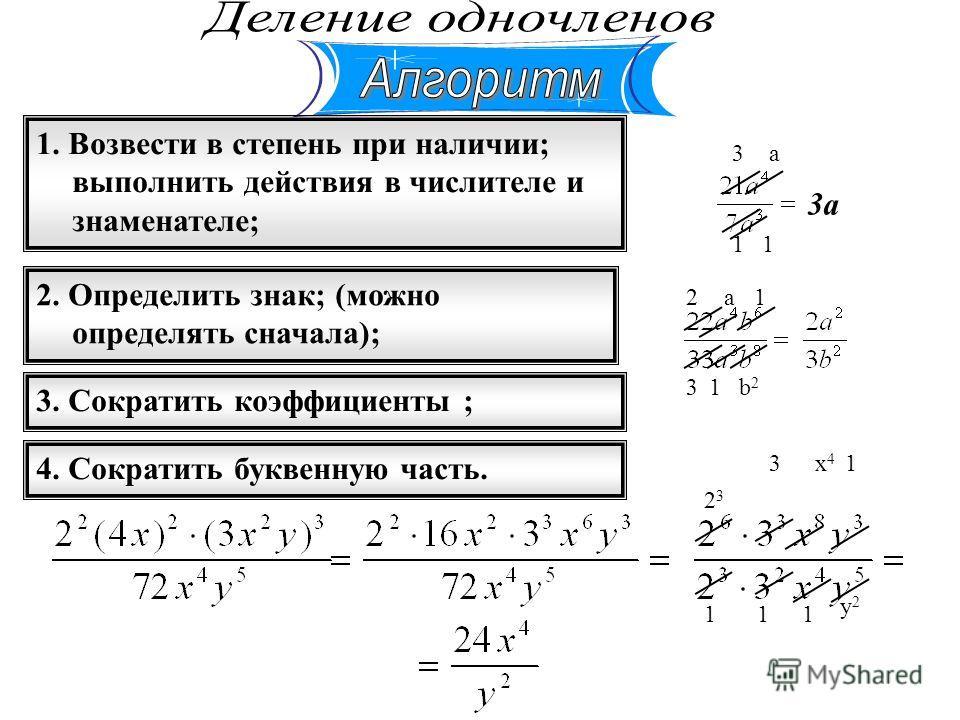 2. Определить знак; (можно определять сначала); 1. Возвести в степень при наличии; выполнить действия в числителе и знаменателе; 3. Сократить коэффициенты ; 4. Сократить буквенную часть. 3 1 а 1 3а 2 3 а 1 1 b2b2 2323 1 3 1 x4x4 1 1 y2y2