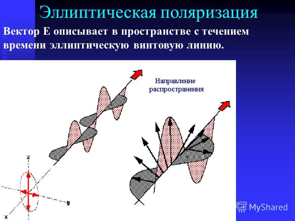 Эллиптическая поляризация Вектор Е описывает в пространстве с течением времени эллиптическую винтовую линию.