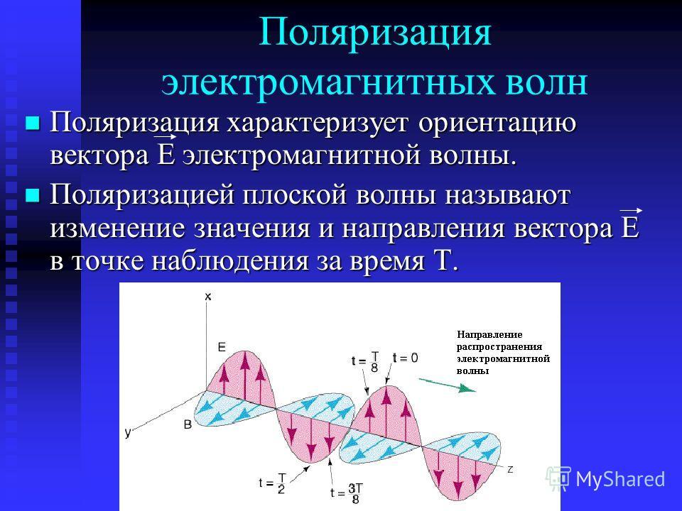 Поляризация электромагнитных волн Поляризация характеризует ориентацию вектора Е электромагнитной волны. Поляризация характеризует ориентацию вектора Е электромагнитной волны. Поляризацией плоской волны называют изменение значения и направления векто