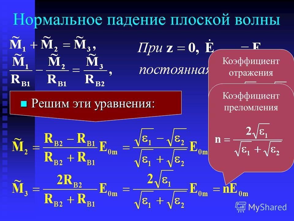 Решим эти уравнения: Решим эти уравнения: Нормальное падение плоской волны Коэффициент отражения Коэффициент преломления