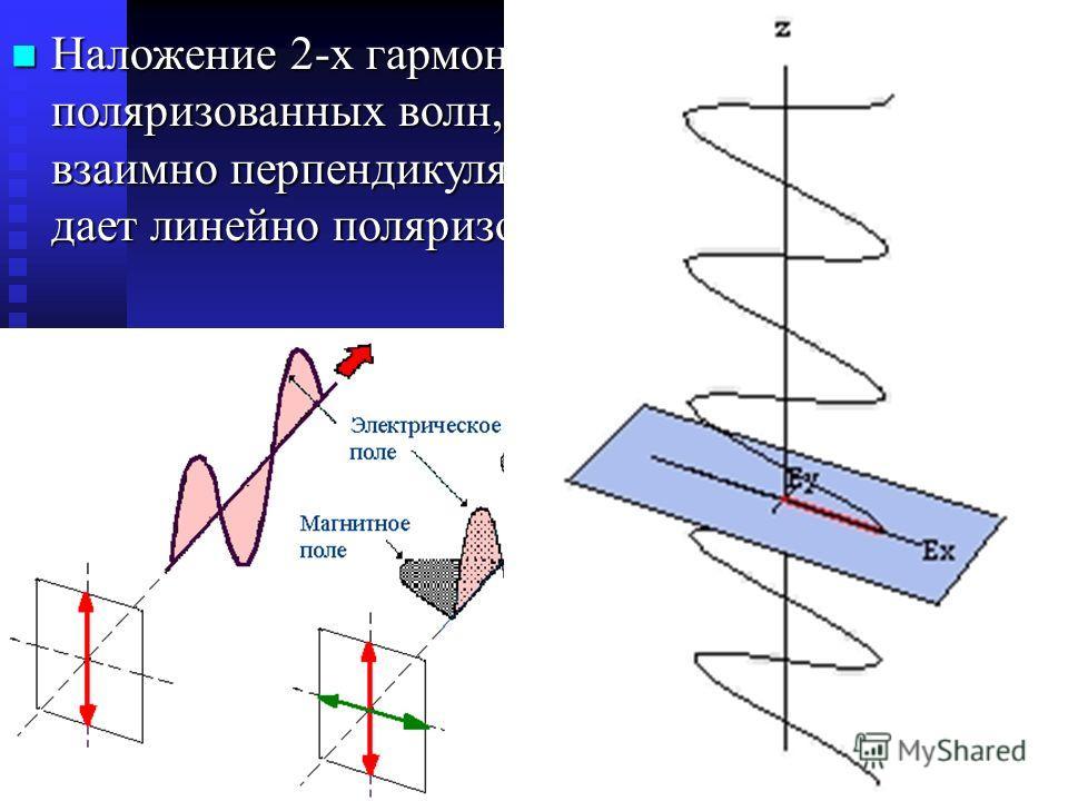 Наложение 2-х гармонических линейно поляризованных волн, векторы Е которых взаимно перпендикулярны, а фазы совпадают, дает линейно поляризованную волну. Наложение 2-х гармонических линейно поляризованных волн, векторы Е которых взаимно перпендикулярн