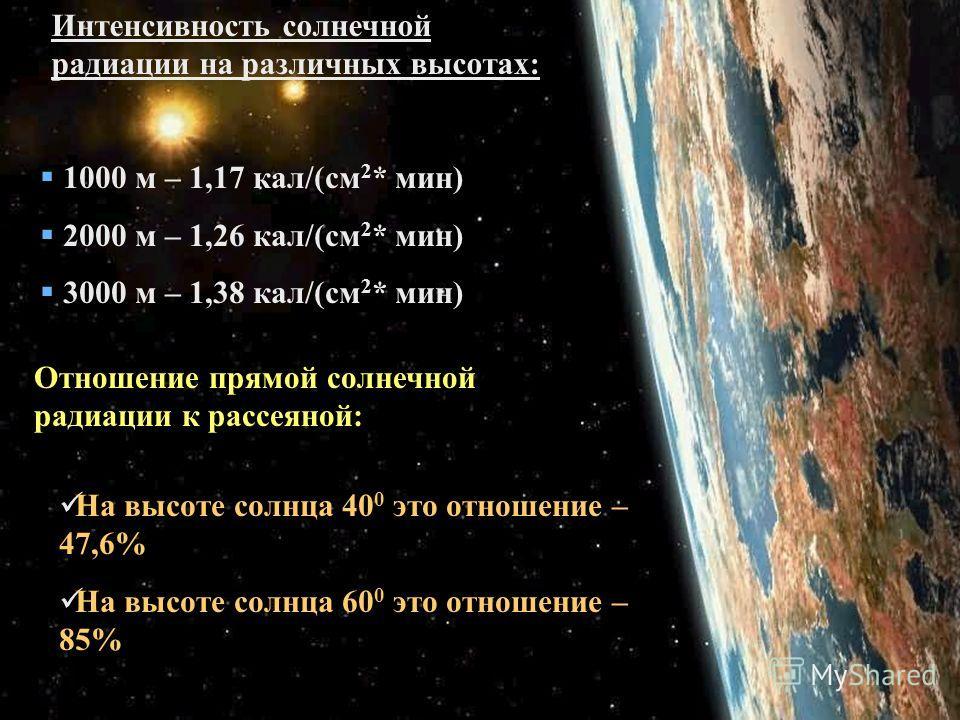 Интенсивность солнечной радиации на различных высотах: 1000 м – 1,17 кал/(см 2 * мин) 2000 м – 1,26 кал/(см 2 * мин) 3000 м – 1,38 кал/(см 2 * мин) Отношение прямой солнечной радиации к рассеяной: На высоте солнца 40 0 это отношение – 47,6% На высоте