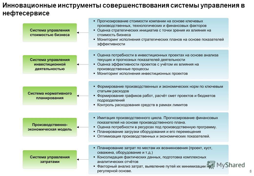 Инновационные инструменты совершенствования системы управления в нефтесервисе 8