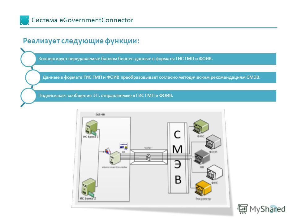Система eGovernmentConnector 2 Конвертирует передаваемые банком бизнес-данные в форматы ГИС ГМП и ФОИВ. Данные в формате ГИС ГМП и ФОИВ преобразовывает согласно методическим рекомендациям СМЭВ. Подписывает сообщения ЭП, отправляемые в ГИС ГМП и ФОИВ.