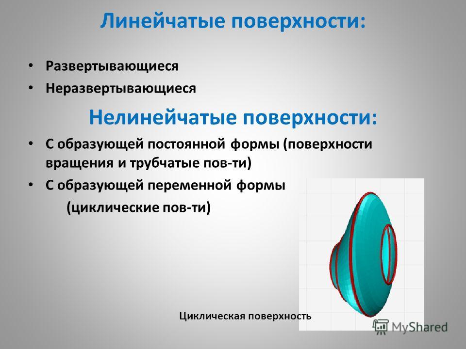 Линейчатые поверхности: Развертывающиеся Неразвертывающиеся Нелинейчатые поверхности: С образующей постоянной формы (поверхности вращения и трубчатые пов-ти) С образующей переменной формы (циклические пов-ти) Циклическая поверхность