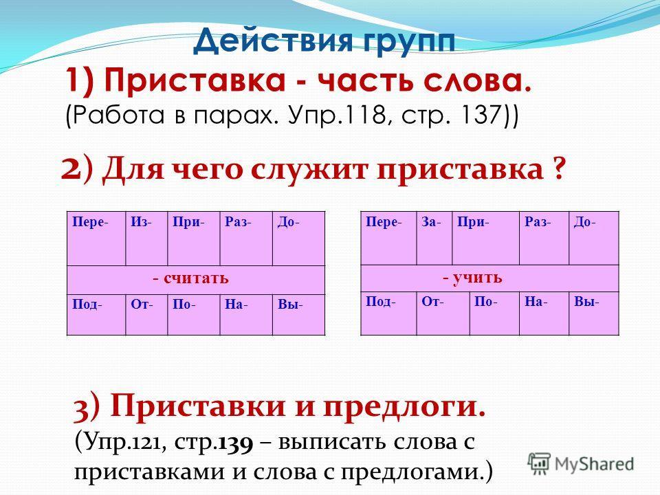 Пере-За-При-Раз-До- - учить Под-От-По-На-Вы- Пере-Из-При-Раз-До- - считать Под-От-По-На-Вы- Действия групп 1) Приставка - часть слова. (Работа в парах. Упр.118, стр. 137)) 2 ) Для чего служит приставка ? 3) Приставки и предлоги. (Упр.121, стр.139 – в