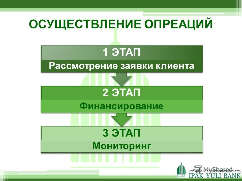 ОСУЩЕСТВЛЕНИЕ ОПРЕАЦИЙ 3 ЭТАП Мониторинг 2 ЭТАП Финансирование 1 ЭТАП Рассмотрение заявки клиента