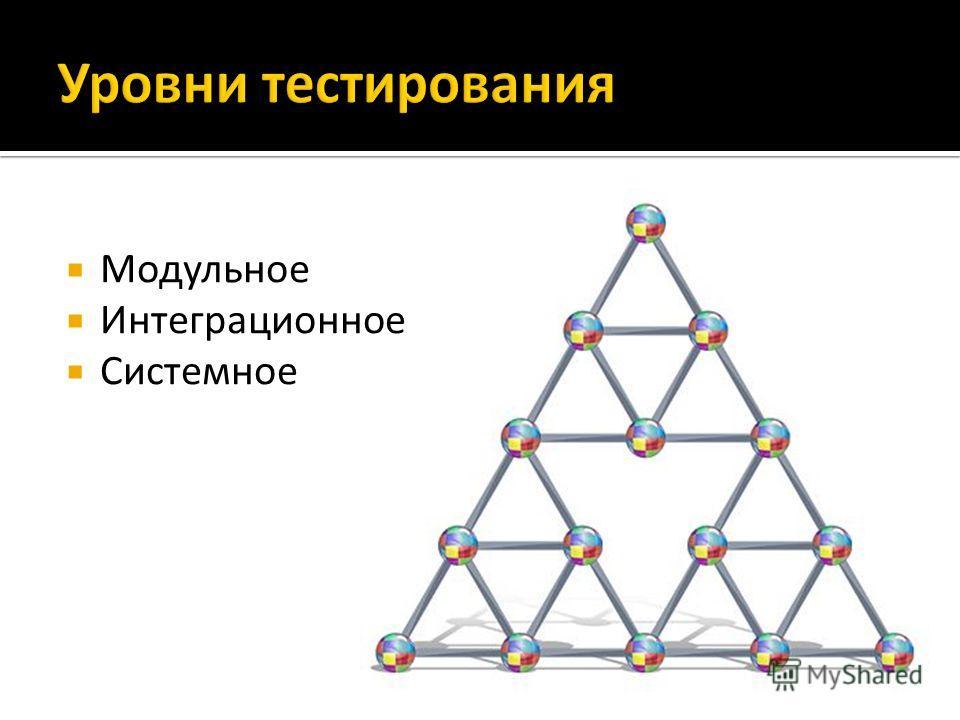 Модульное Интеграционное Системное