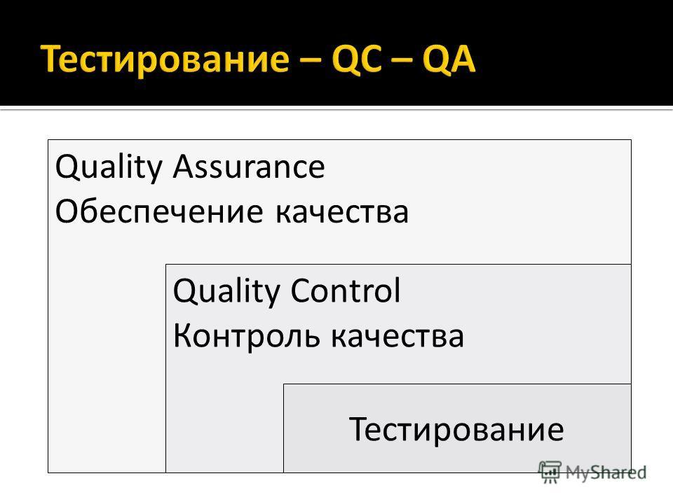 Quality Assurance Обеспечение качества Quality Control Контроль качества Тестирование