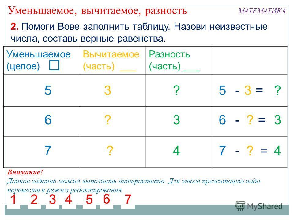 Уменьшаемое (целое) Вычитаемое (часть) ___ Разность (часть) ___ 3 ? ? 5 6 7 3 4 ?5 - -3= 6?= 7-?=4 3 ? 51234651234651234651234651234651234651234651234651234651234651234651234651234651234651234651234651234651234651234651234651234651234651234651234 6 7