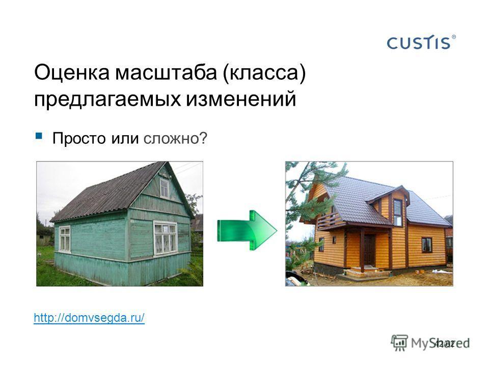 Оценка масштаба (класса) предлагаемых изменений Просто или сложно? http://domvsegda.ru/ 42/62