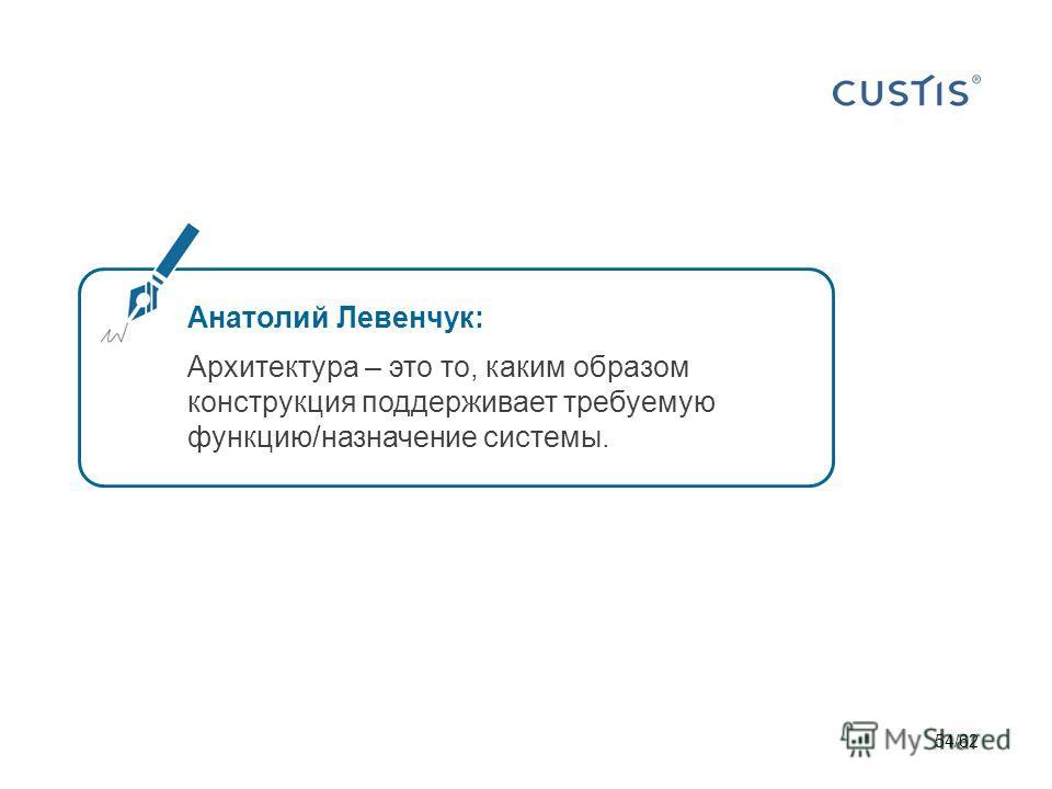 54/62 Анатолий Левенчук: Архитектура – это то, каким образом конструкция поддерживает требуемую функцию/назначение системы.