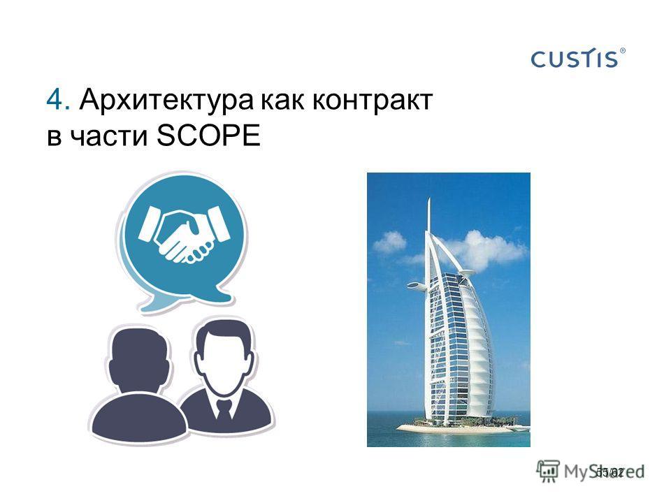 4. Архитектура как контракт в части SCOPE 55/62