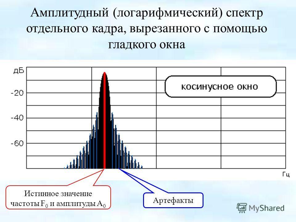 Амплитудный (логарифмический) спектр отдельного кадра, вырезанного с помощью гладкого окна Истинное значение частоты F 0 и амплитуды A 0 Артефакты