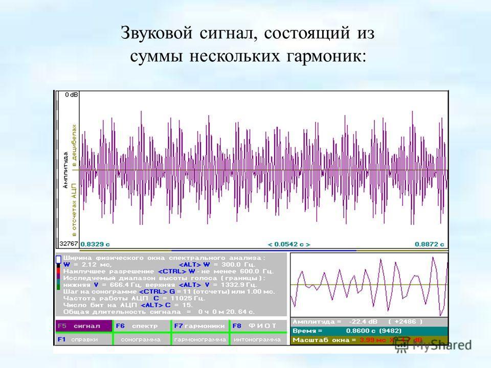 Звуковой сигнал, состоящий из суммы нескольких гармоник: