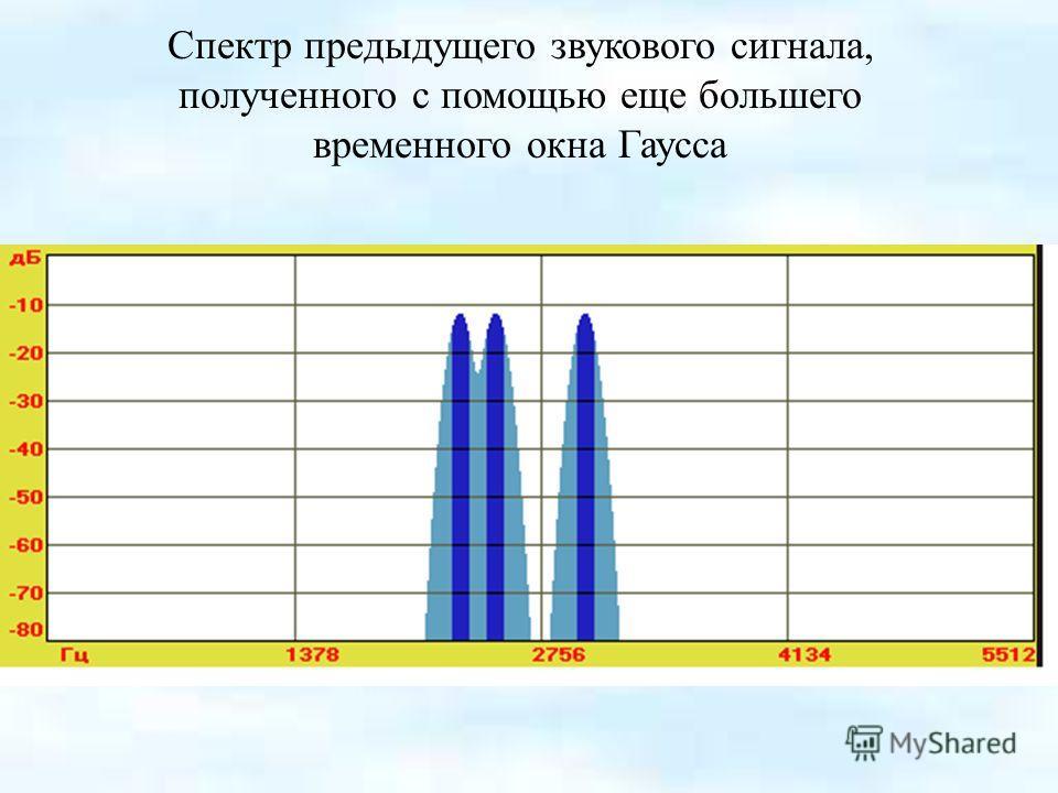 Спектр предыдущего звукового сигнала, полученного с помощью еще большего временного окна Гаусса