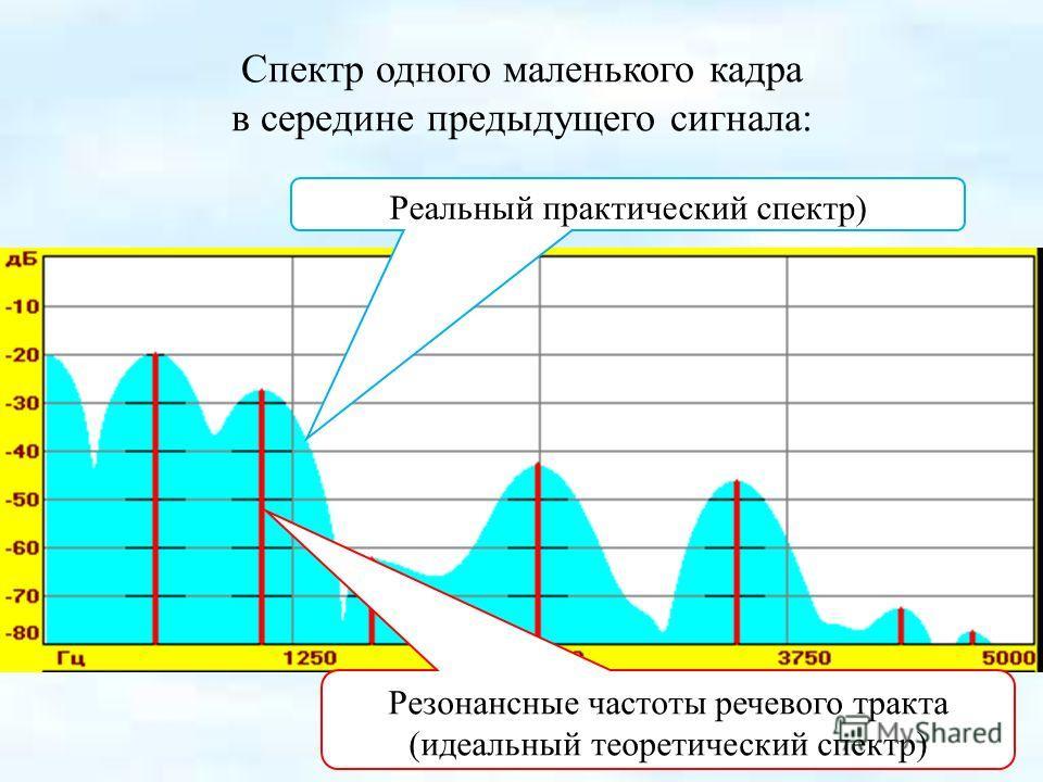 Спектр одного маленького кадра в середине предыдущего сигнала: Резонансные частоты речевого тракта (идеальный теоретический спектр) Реальный практический спектр)