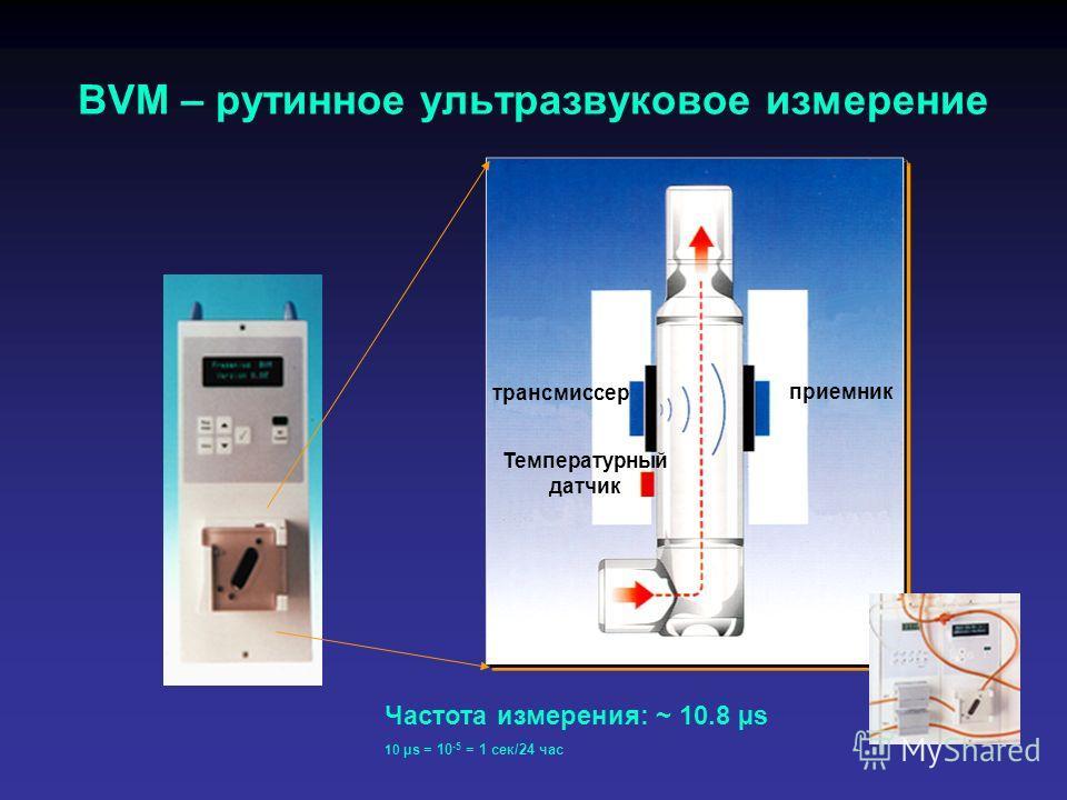 трансмиссер Температурный датчик приемник Частота измерения: ~ 10.8 µs 10 µs = 10 -5 = 1 сек/24 час BVM – рутинное ультразвуковое измерение