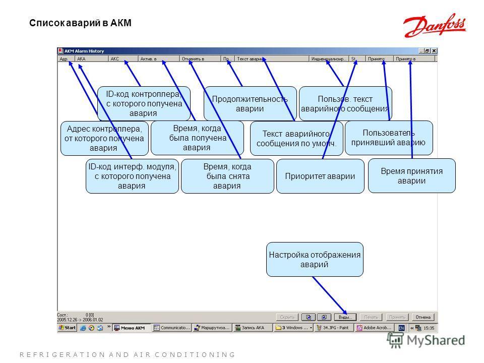 R E F R I G E R A T I O N A N D A I R C O N D I T I O N I N G Список аварий в АКМ Адрес контроллера, от которого получена авария ID-код контроллера, с которого получена авария ID-код интерф. модуля, с которого получена авария Время, когда была получе