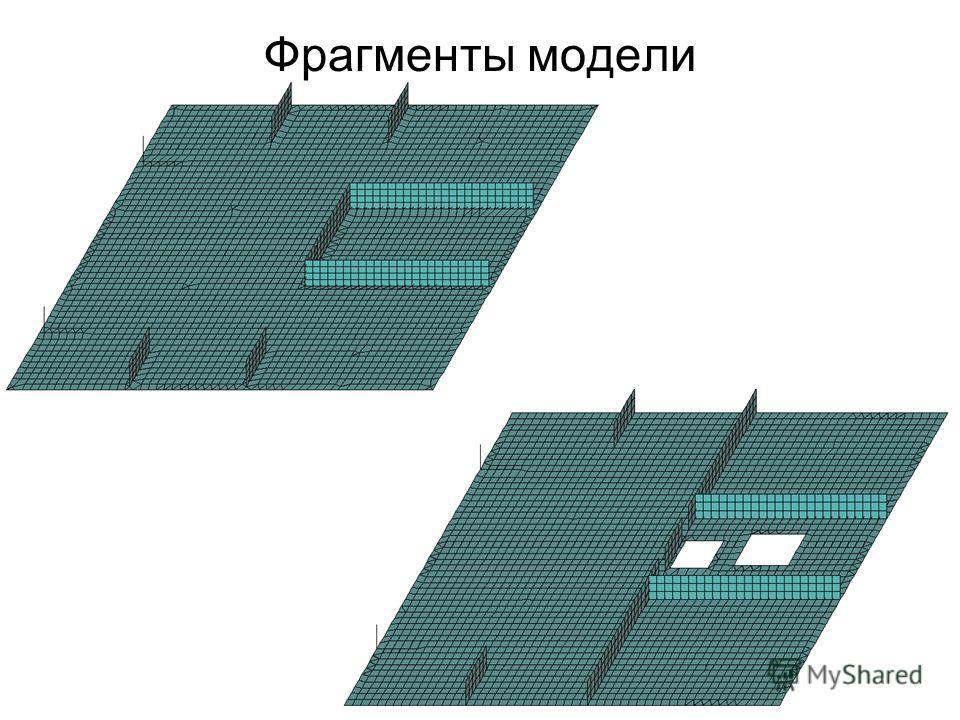 Фрагменты модели